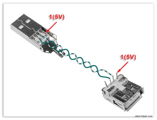 данных по кабелю USB.