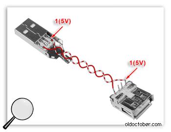 Подключение витой пары для питания USB устройства.