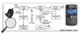 Блок схема портативного блока питания.