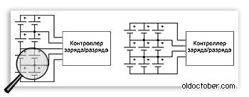 Схема соединения банок в батарее от ноутбука.