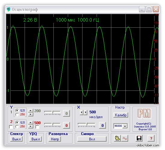 Программа осциллограф на компьютер