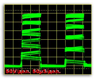 Эпюра напряжения на нагрузке - частота генератора.