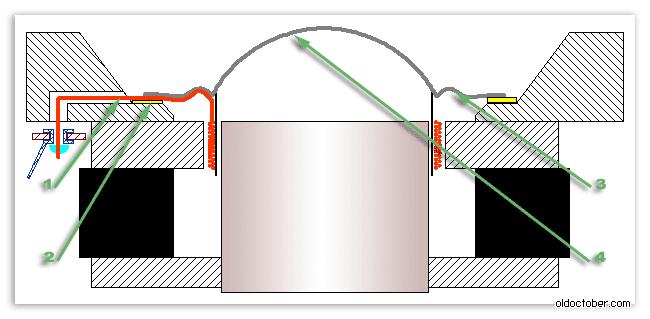 Бумажный диффузор своими руками