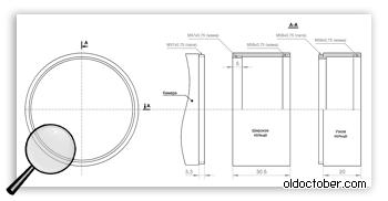 Чертёж комплекта повышающих колец для Nikon Coolpix P7700 в разрезе.