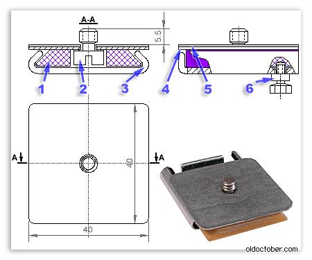 Как сделать быстросъемную площадку