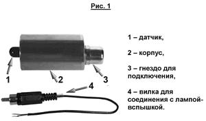 IR синхронизатор ФС-3-ВМ