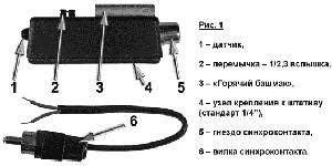 IR синхронизатор ФС-5-УБ