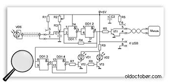 Схема подключения устройства синхронизации при захвате отдельных кадров из видеоролика.