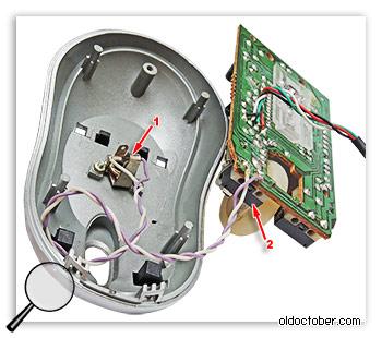 Внешний интерфейс для кнопок компьютерной мыши.