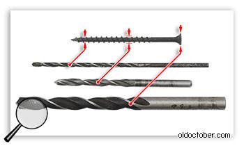 Свёрла разных диаметров, подобранные под конкретные размеры самореза.