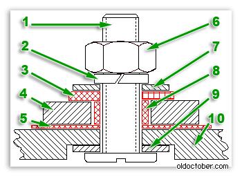Чертёж крепления триака к радиатору с гальванической развязки.