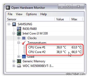 Скриншот окна программы Open Hardware Monitor.