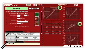 Скриншот окна программы «OCCT» для тестирования компьютера при максимальной нагрузке.