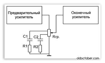 Схема тонкомпенсации регулятора громкости.