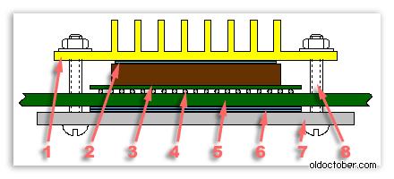 Схема крепления дополнительной  пластины для реболлинга.