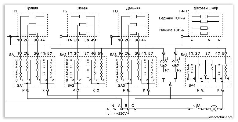 Изменения электрической схемы