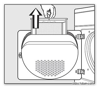Воздушный фильтр в сушильной машинеи