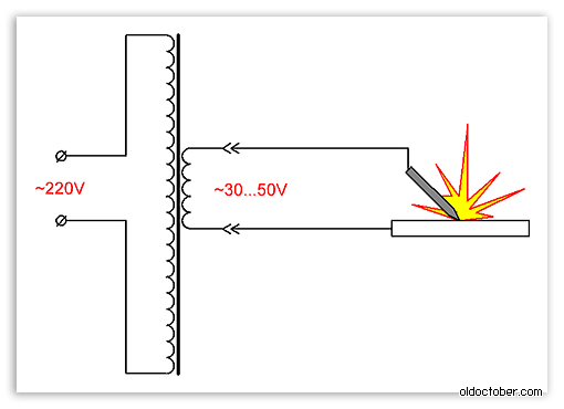 Сварочный аппарат из понижающего трансформатора 61