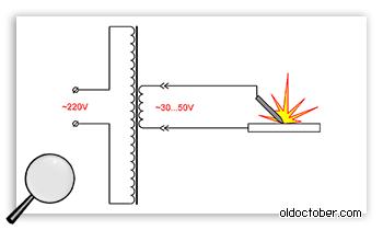 Схема подключения графитового стержня к понижающему трансформатору.