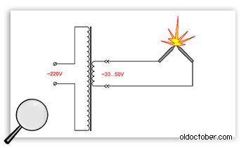 Схема подключения двух графитовых стержней к понижающему трансформатору.
