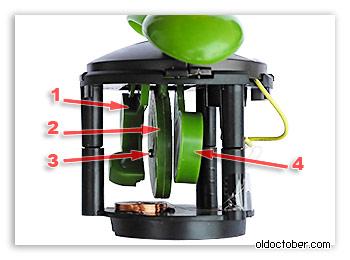 Система маятников электромеханической игрушки.