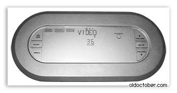 Сенсорный пульт дистанционного управления для Смарт ТВ.