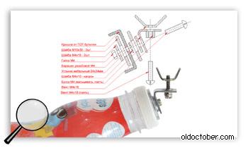 Чертёж узла крепления пластиковой бутылки к горизонтальной планке стабилизатора.